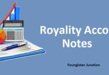 Royalty Accounts - Introduction