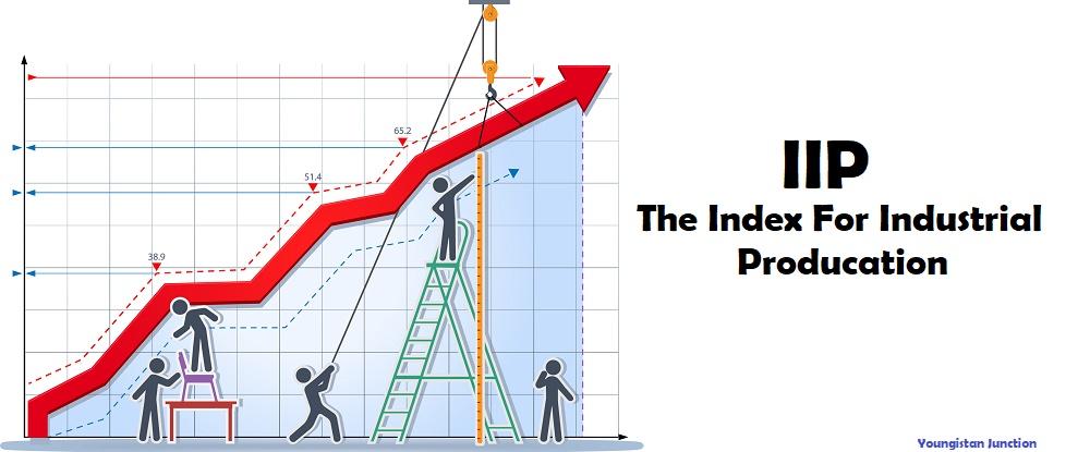 What Is IIP